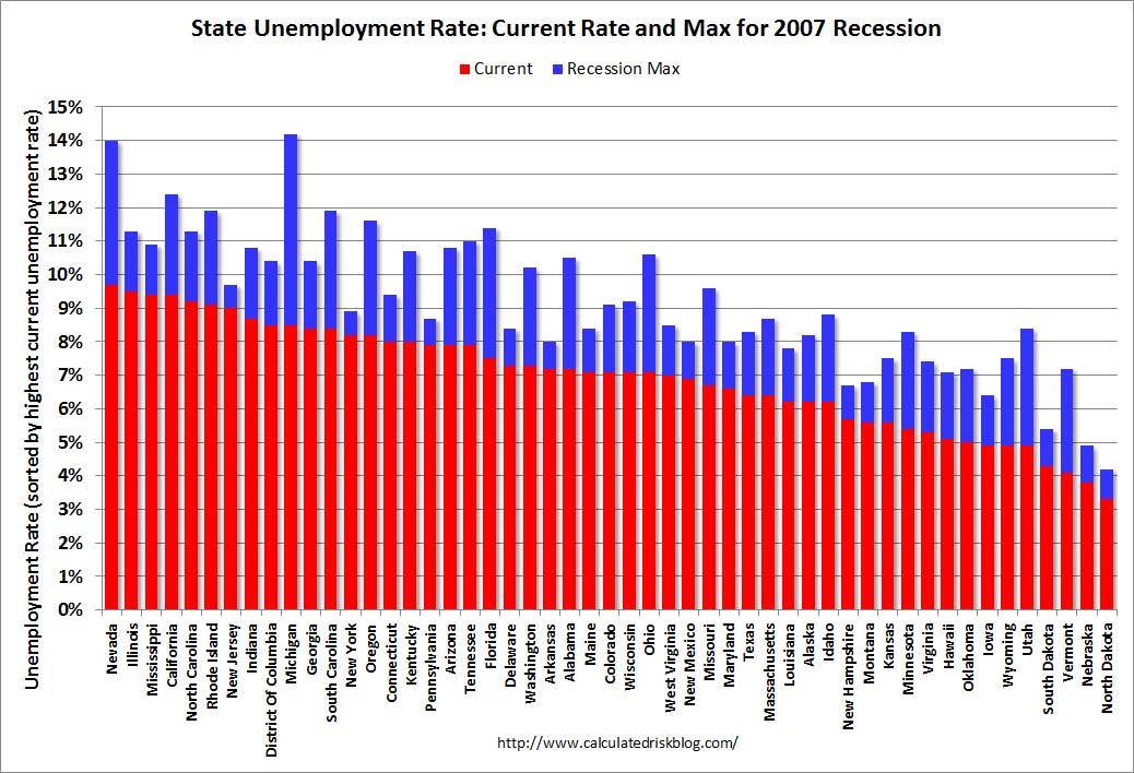 March 2013 Unemployment